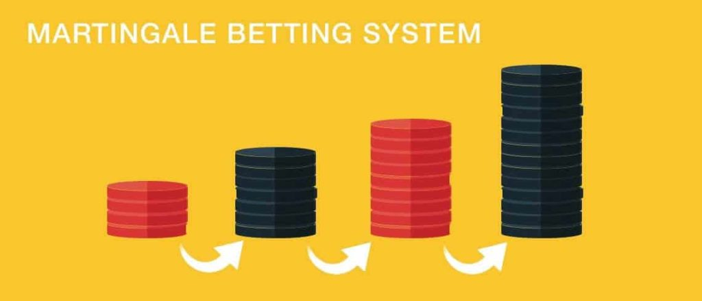 Roulette med martingale system